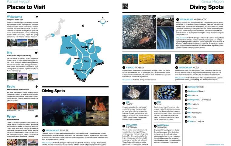 Bio Diversity Diving Spots Japan Page 7