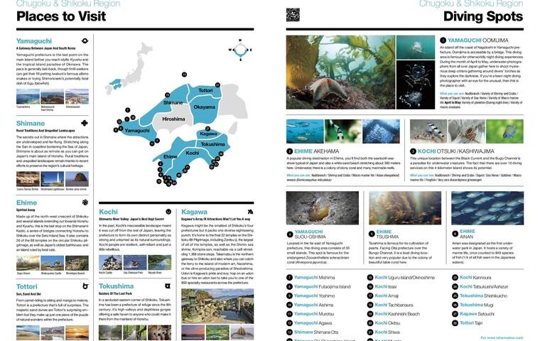 Bio Diversity Diving Spots Japan Page 8