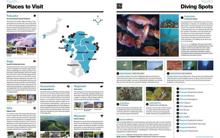 Bio Diversity Diving Spots Japan Page 9